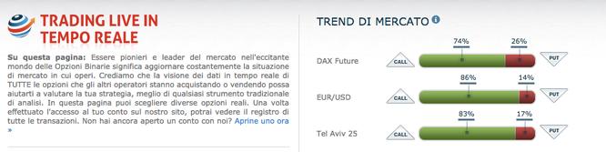 trading opzioni binarie live trend di mercato opzioni binarie