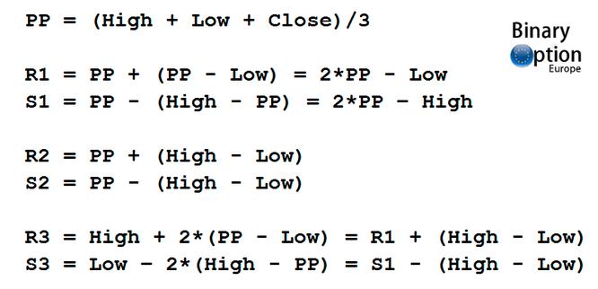 come calcolare pivot point