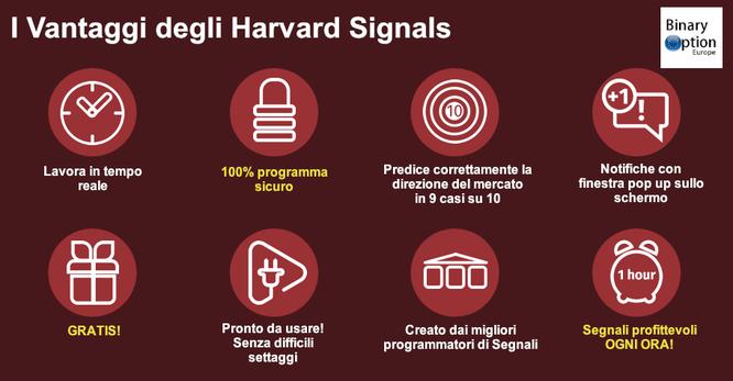 harvard signals come funzionano le opzioni binarie