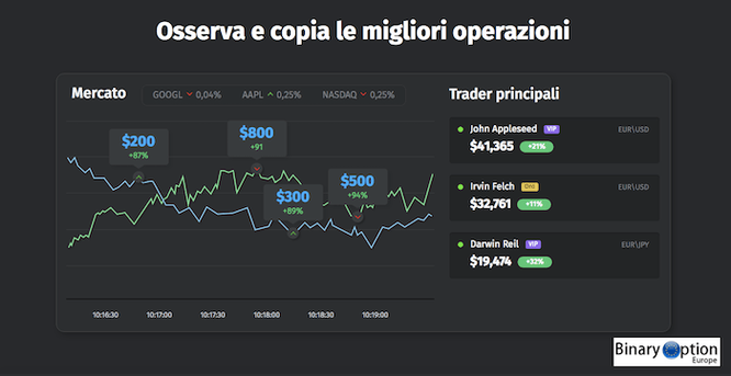 expert option copia trading opzioni binarie