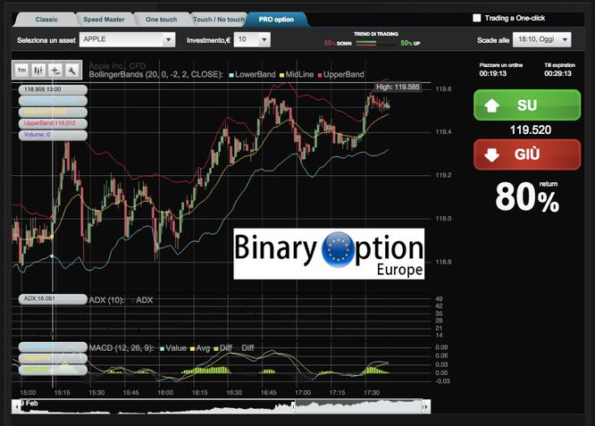 24winner opzioni binarie apri conto demo gratis e guadagna con i segnali vincenti pro option