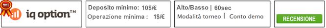 Brokers de opciones binarias con deposito minimo