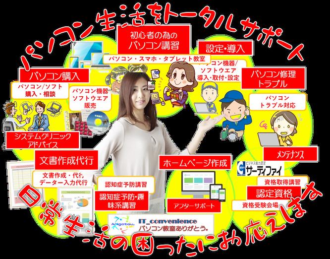 京都府城陽市のパソコン教室ありがとう。城陽市の初心者にも安心のパソコン教室です。