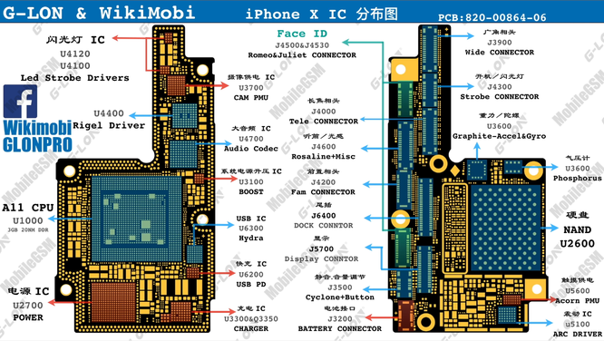Iphone 3 Circuit Diagram - Wiring Schematics