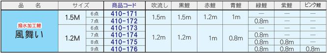 にわデコセット「風舞い」サイズ表