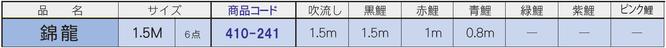 にわデコセット「錦龍」サイズ表