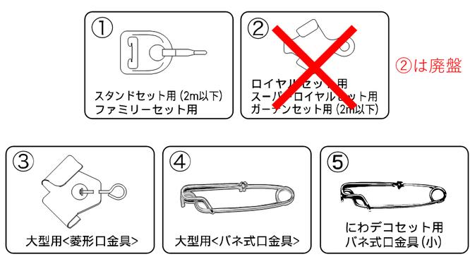 鯉のぼり 口金具の種類