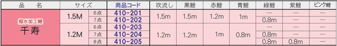 にわデコセット「千寿」サイズ表