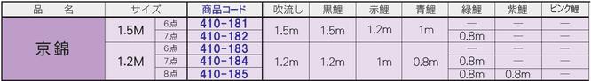 にわデコセット「京錦」サイズ表