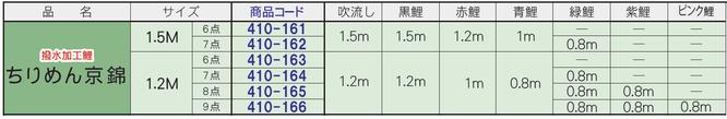 にわデコセット「ちりめん京錦」サイズ表