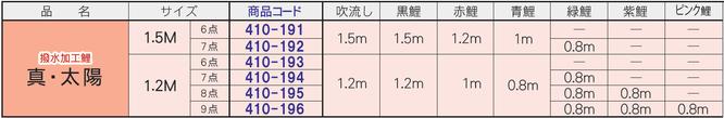 にわデコセット「真・太陽」サイズ表