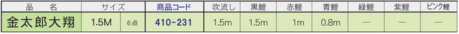 にわデコセット「金太郎大翔」サイズ表