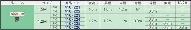 にわデコセット「豪」サイズ表