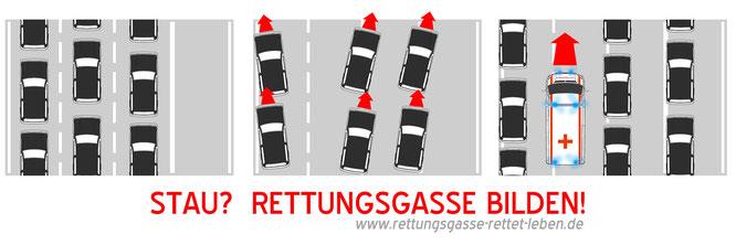 (Bild: www.rettungsgasse-rettet-leben.de)