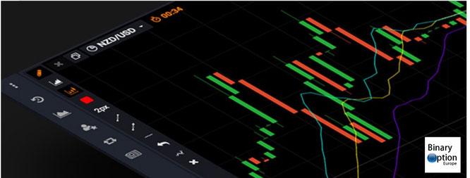 iqoption analisi tecnica indicatori per opzioni binarie gratis