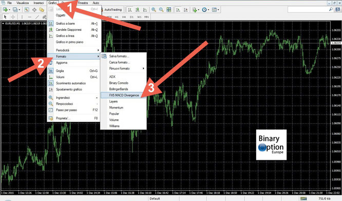 Aaa binary options 4 indicator