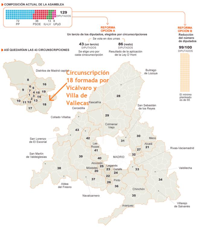 Gráfico publicado por 'El País'