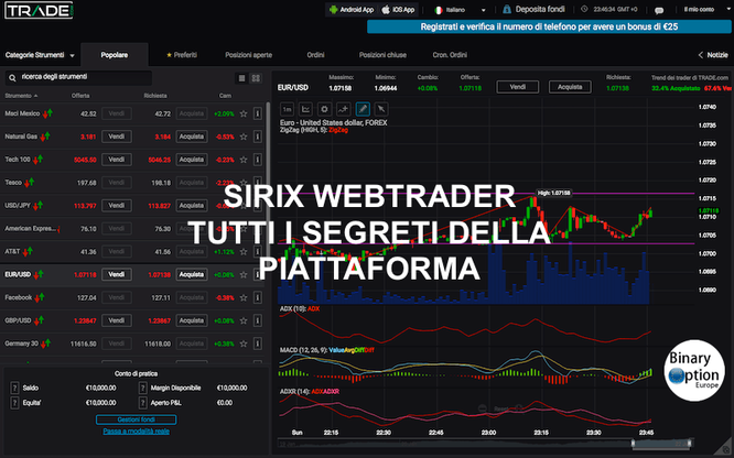 sirix webtrader trade.com
