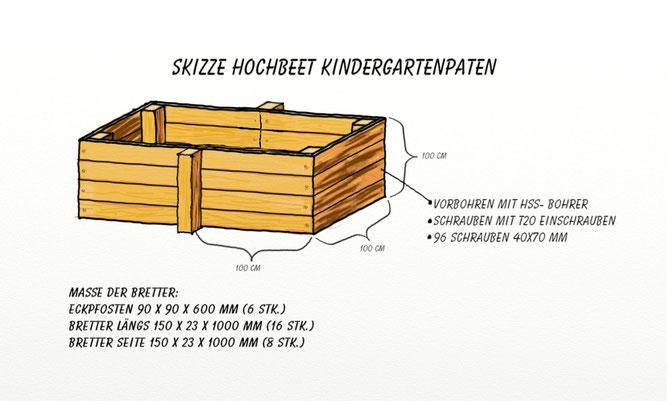 Unser Hochbeet Bauplan Kindergartenpatens Webseite
