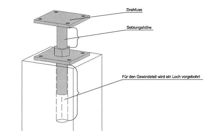 Gewindefuß - Schraubfuß - Pfostenträger - Stützfuß - höhenverstellbar - Prinzip - Holzbau - Holzhaus - Blockhaus