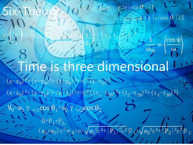 3次元時間イメージ