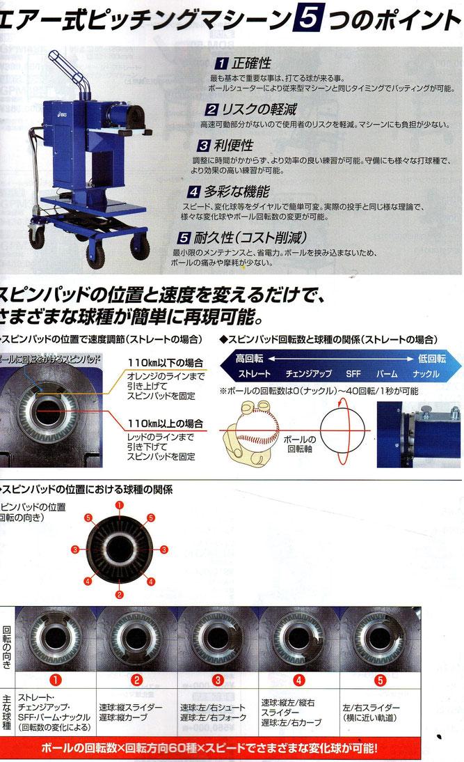 アシックス エアー式ピッチングマシーンBDM53K説明画像