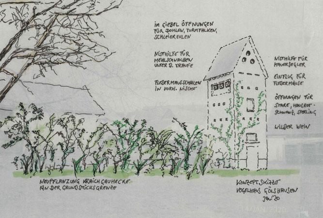 Vogelhaus nachher: So etwa könnte der begrünte und mit Nisthilfen bestückte Turm nach der Umgestaltung aussehen.     Quelle: NABU Bretten