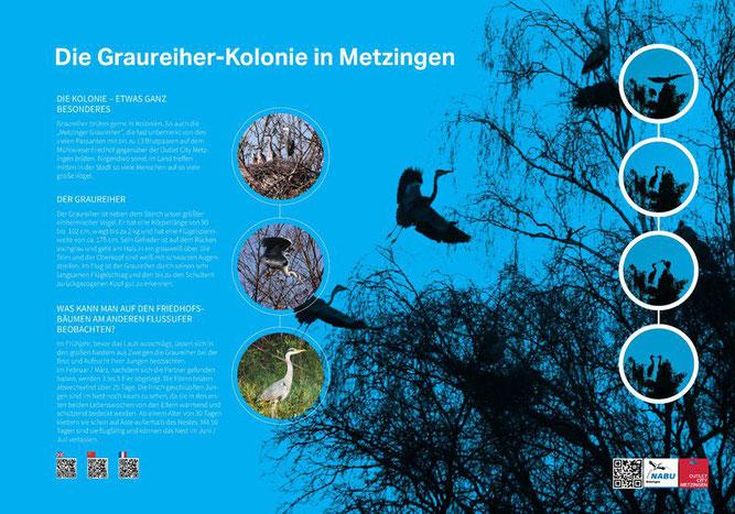 Abbildung Schautafel - NABU Metzingen