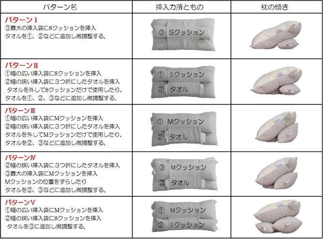 2種類のクッションを差し込んで、頭の角度を5パターン調整可能