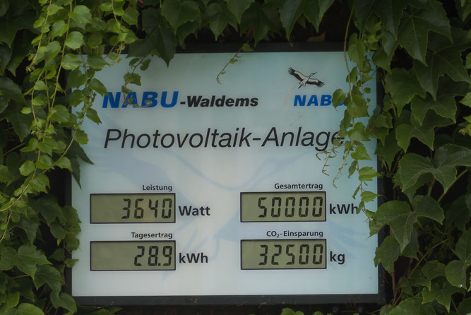 Foto: NABU/Reiner Bruch