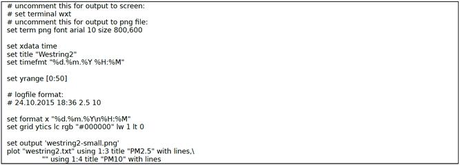Steuerdatei für gnuplot, um aus den Messwerten eine Grafik zu erzeugen