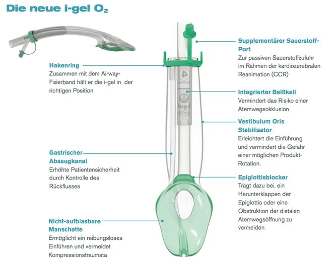 i-gel O2 Resus Pack - der supraglottishce Atemweg zweiter Generation
