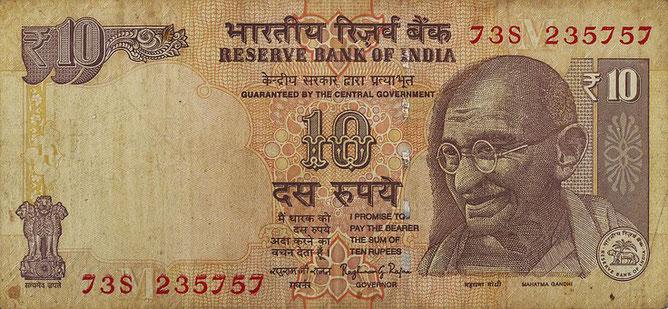Trinkgeld Indien 2019