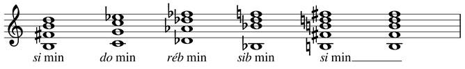"Les ""harmonies d'Arkham"""