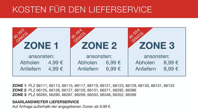 mueden.de, Lieferservice, Kontakt & Termin, Bild von Kosten Lieferservice nach Zonen