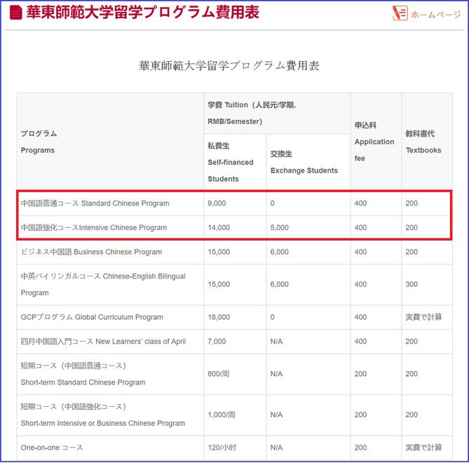 中国上海 華東師範大学の入学条件/コース/学費