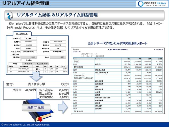 会計:リアルタイム記帳とリアルタイム損益管理