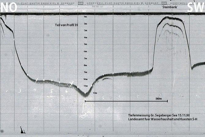 Profil 39 der Tiefenvermessung des Großen Segeberger Sees vom 15.11.1990