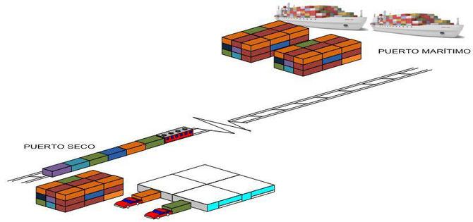 www.ingenieriaindustrialonline.com