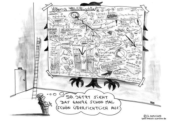 Tagesaktueller Cartoon zur zu den widersprüchlichen Lösungsvorschlägen zur Flüchtlingskrise 2015