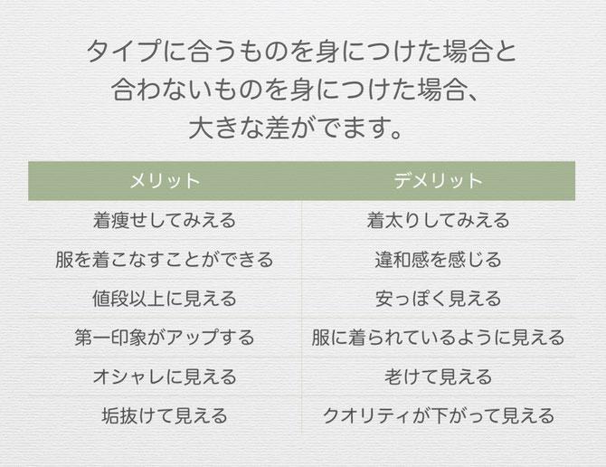 ■骨格診断