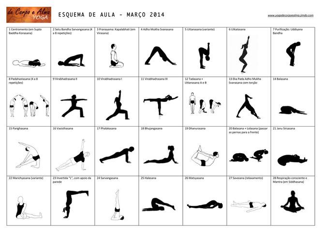 Esquema aula Yoga com imagens de asanas