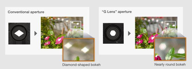 """E' solo la forma del diaframma a generare il famigerato """"diamond ufo"""""""
