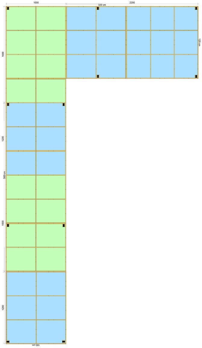 Die Segmente wurden entsprechend der Farben aufgeteilt