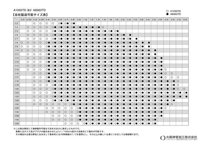 サイズ表(クリックで拡大)