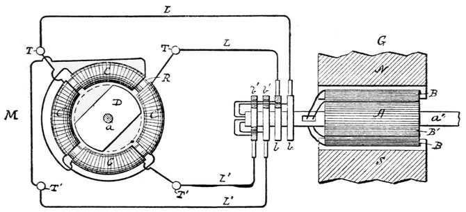 Fig. 7. — Diagram of Tesla Motor Connections.