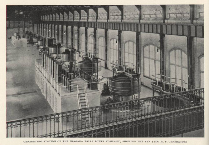 Interior Power House No 1. Generating station of the Niagara Falls power company, showing the ten 5,000 H.P. Generators (American side)