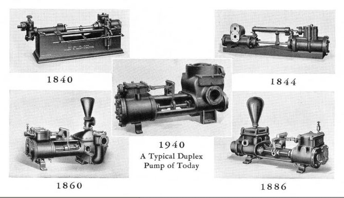 Evolution of Worthington Small Direct-Acting Pumps