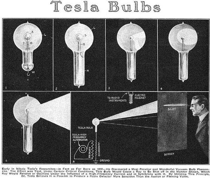 In The List Of Nikola Teslas Many Inventions May Be Found A Variety Novel Electric Lamps All Which Were Designed To Operate Conjunction With