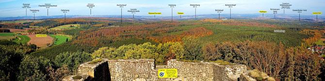 Panoramablick Richtung Westen
